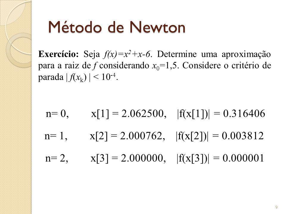 Método de Newton n= 0, x[1] = 2.062500, |f(x[1])| = 0.316406